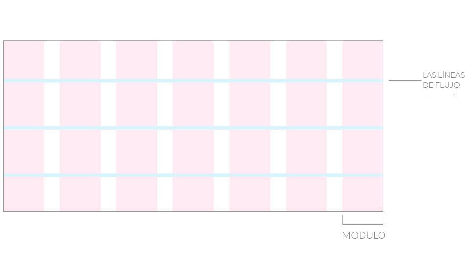 Grids en el diseño web visual 3