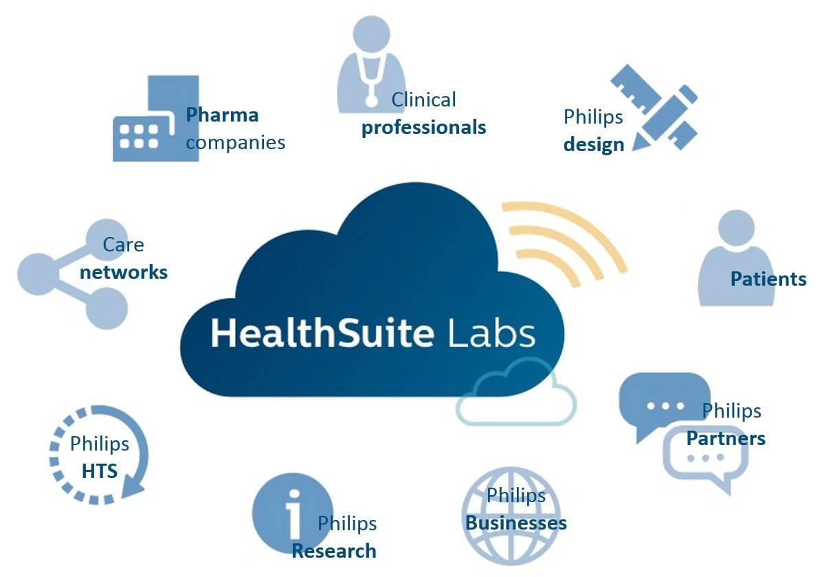 health-suite